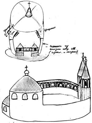Храм-крепость
